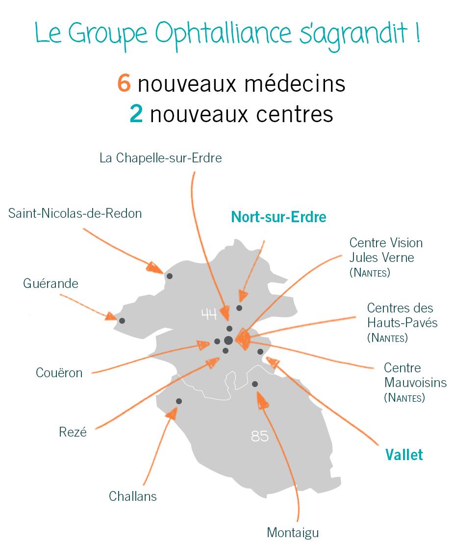Centres Ophtalmologie Loire-Atlantique Vendée